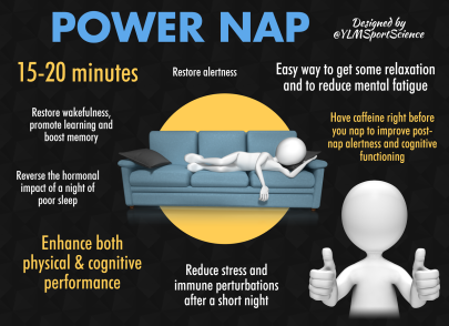 Power nap and their benefits
