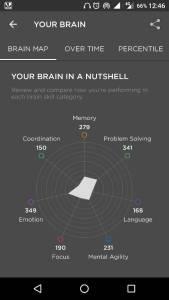 prak brain score